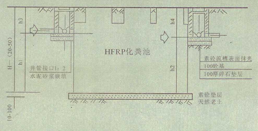玻璃钢化粪池结构图-上海鹿源环卫设备有限公司