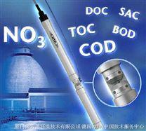 在线TOC光度测试
