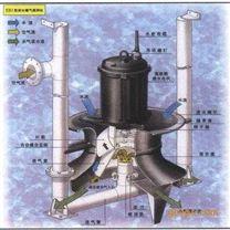 深水曝气搅拌两用机
