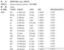 在線氨氣檢測儀/固定式氣體變送器 型號:YS6-iTrans NH3