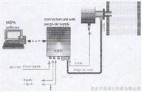 在線粉塵儀(管道式) 型號:BDZ34200(常溫)