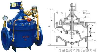 700x 多功能水泵控制阀图片