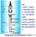 B.J.C 高温/高压/高污染专用酸碱度电极