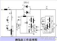 甘油法测氢仪/扩散氢测定仪