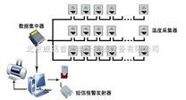 单温度系统链接网络型温度监测系统