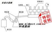 不锈钢薄膜过滤器/细菌过滤器/液体过滤器(6联不带泵)