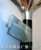 SYV-75-7射频电缆